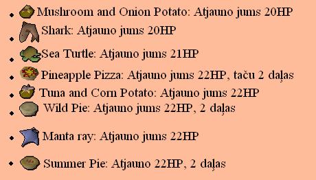 HP no labākajiem Runescape ēdieniem