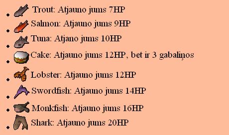 HP no parastajiem ēdieniem Runescape